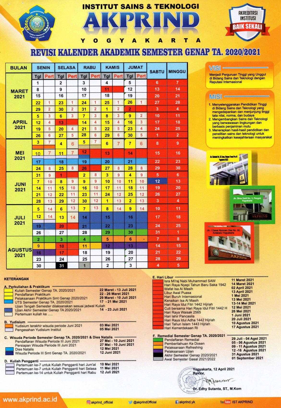Revisi Kalender Akademik 20.2
